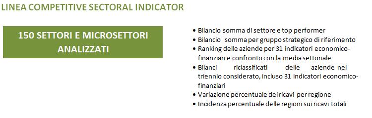 CSI-competitive sectoral indicator