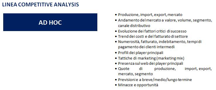 competitive analysis-monitoraitalia
